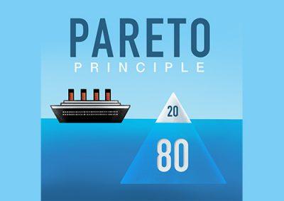 Pareto's 80/20 Principle